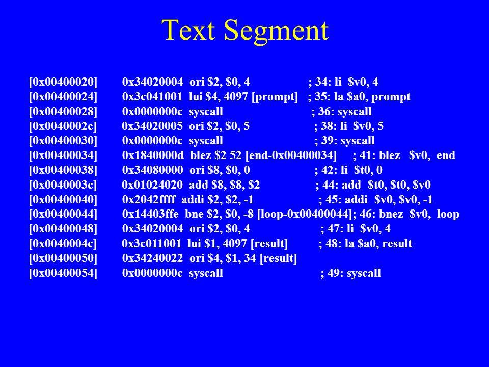 Text Segment [0x00400020] 0x34020004 ori $2, $0, 4 ; 34: li $v0, 4